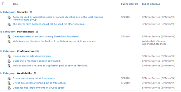 SharePoint 2010 Health Analyzer
