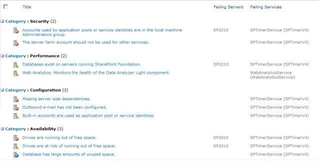 SharePoint 2010 Health Analyzer
