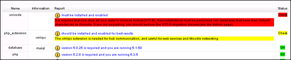 Moodle 2.0 Error with Unicode format (UTF-8)