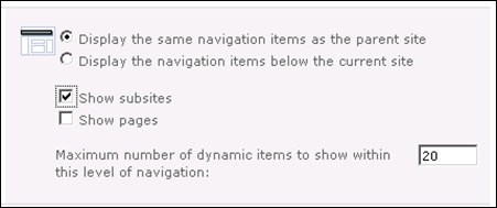 Show Custom SharePoint 2010 SubSites