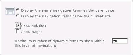 Show Custom SharePoint 2010 SubSites