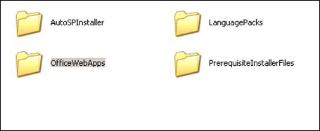 SharePoint 2010 Auto Installer Files