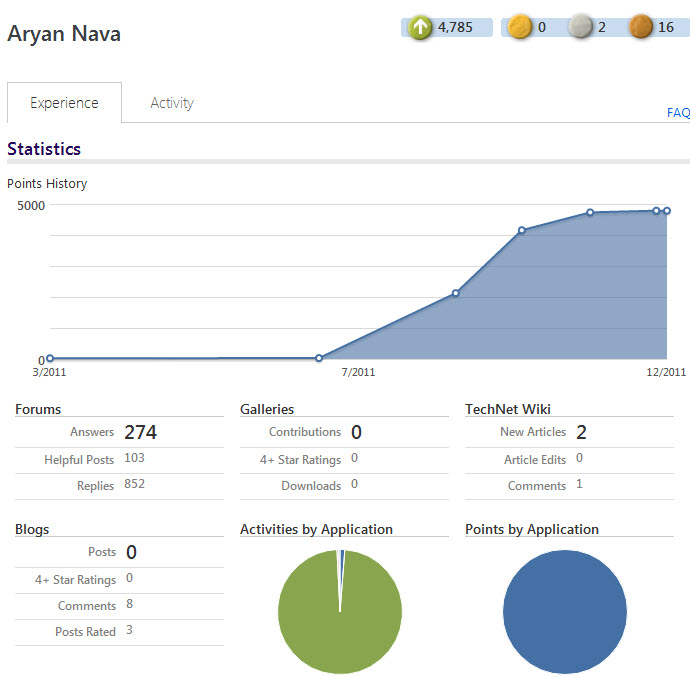 Aryan Nava's MSDN Profile