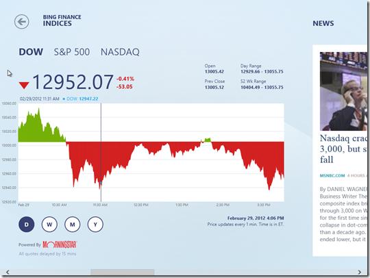 Windows 8 Consumer Preview Finance Screen