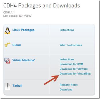 CDH4 Packages for Virtual Box