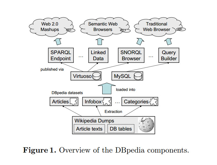 A Nucleus for a Web of Open Data