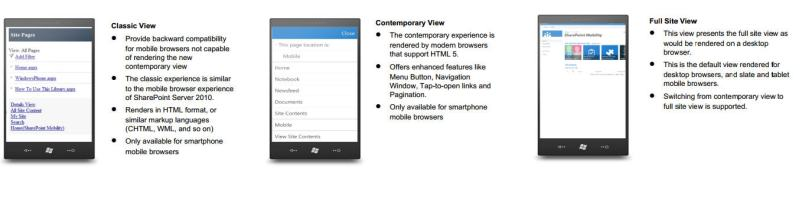 Mobile_architecture_SharePoint 2013