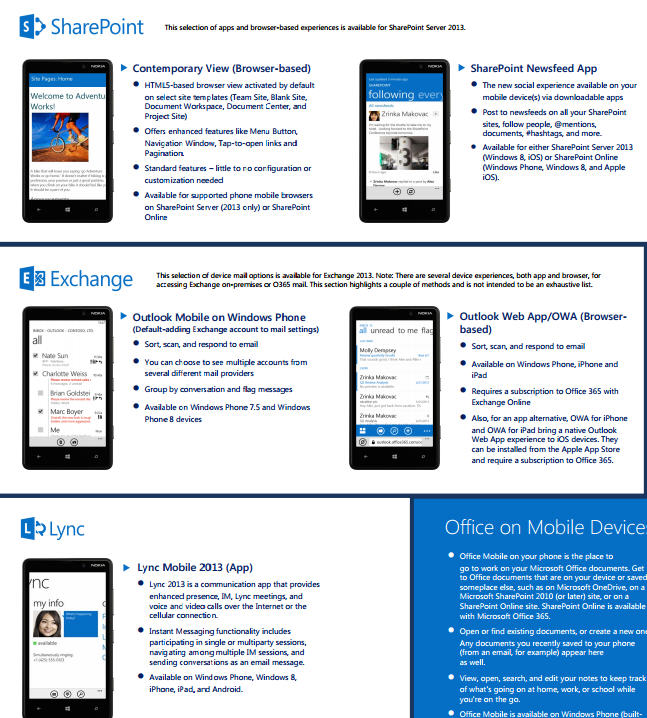 The Mobile Landscape : SharePoint