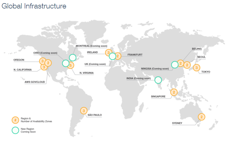 AWS-Global Infrastructure